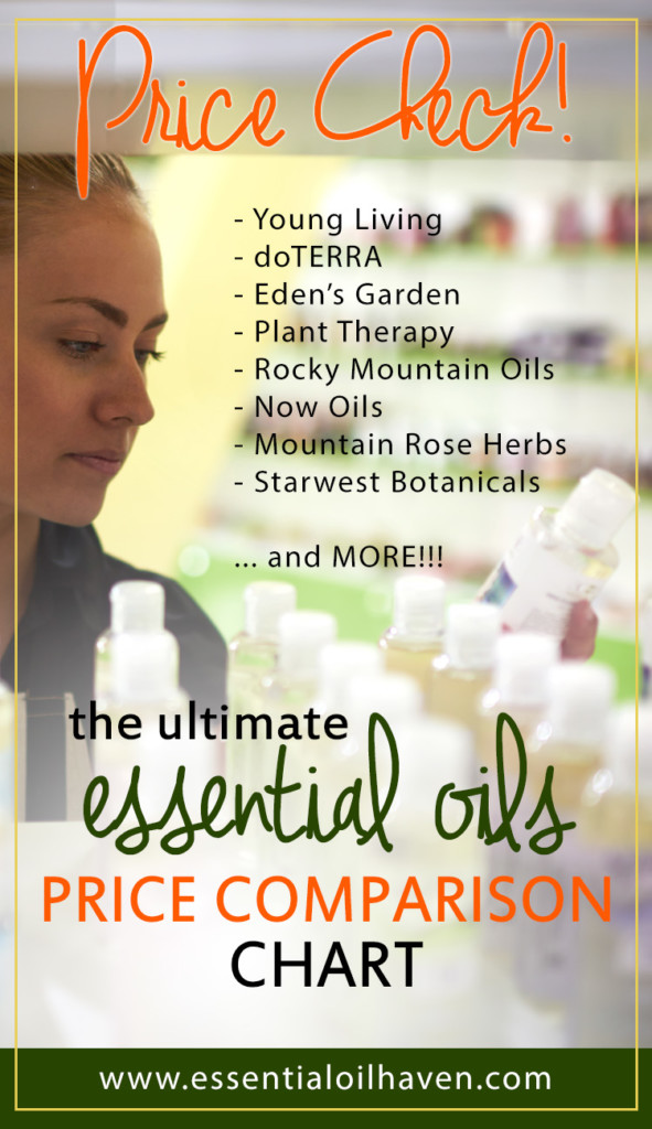 best prices on essential oils